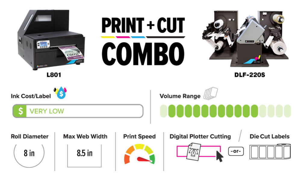 Afinia Label Print & Cut Combo Package