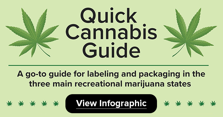 Cannabis labeling guide for CO, WA, OR